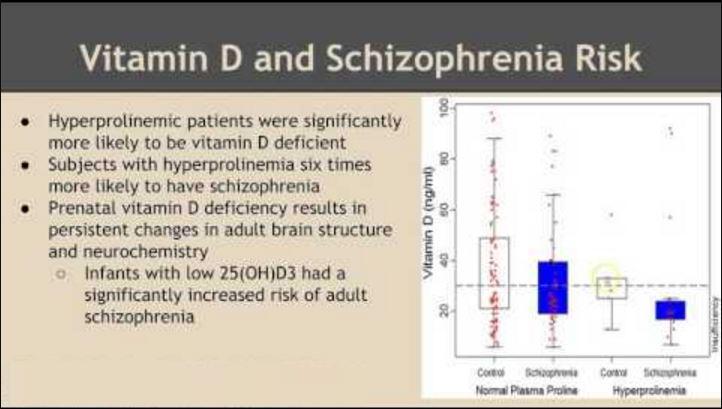 vitamin d schizophrenia